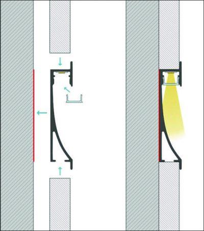 schema di montaggio profilo led a parete growi