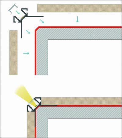 schema di montaggio profilo led calpestabile boras