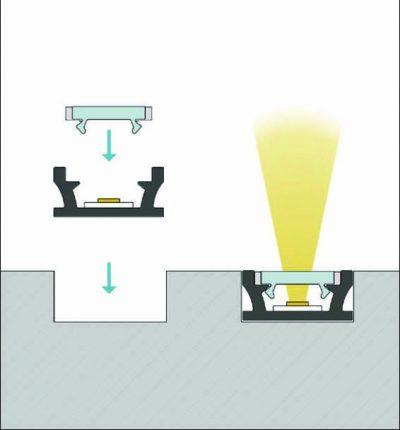 schema di montaggio profilo led calpestabile floor