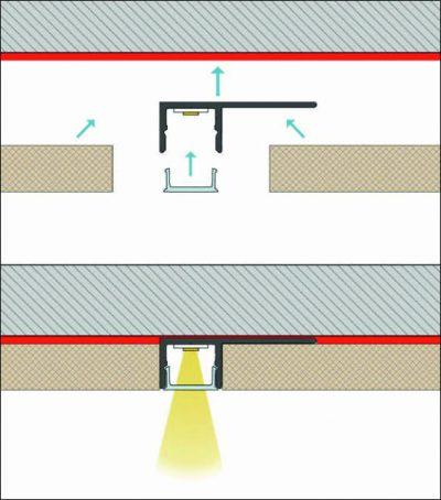 schema di montaggio profilo led calpestabile plat