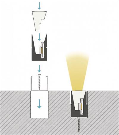 schema di montaggio profilo led flessibile form