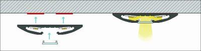 schema di montaggio profilo led rino
