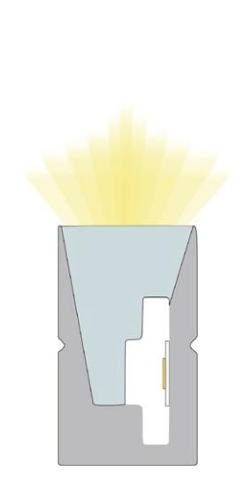 sezione profilo led flessibile form