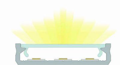 sezione profilo led silo