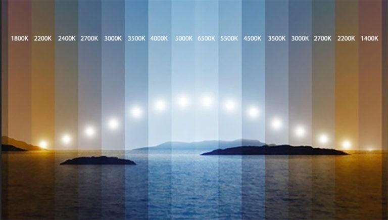 temperatura colore del sole durante la giornata